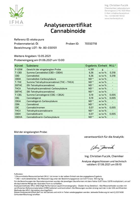 Analysezertifikat für das etoka Pure 5%